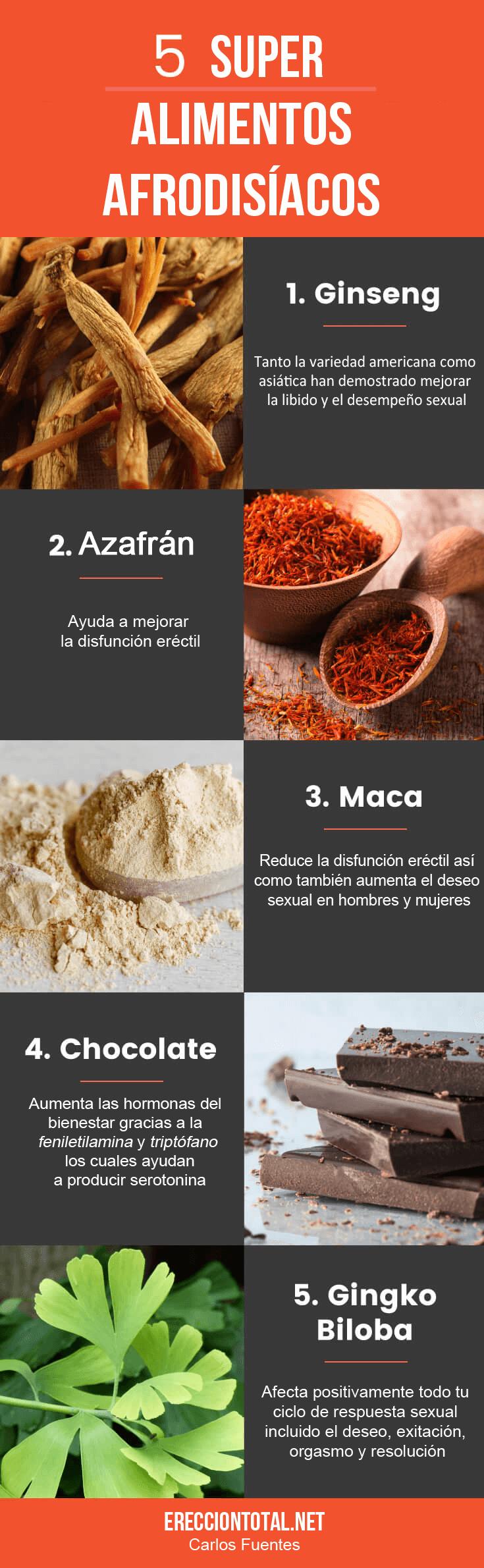 5 Alimentos Afrodisíacos para Mejorar la Erección